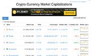 Preview of coinmarketcap.com